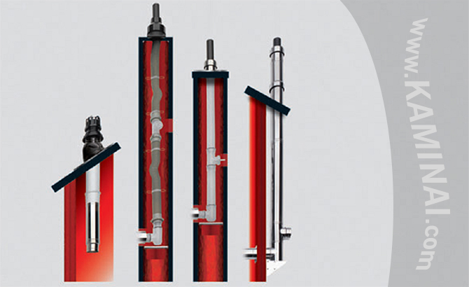 Plastic chimney system - Almeva, for condensing and low-temperature boilers