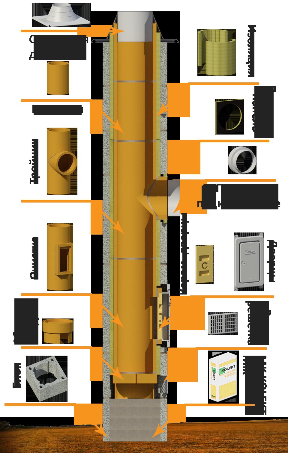 люкс труба для дымохода